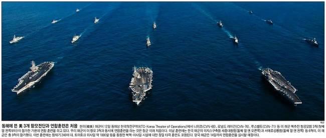 11월13일자 조선일보 1면 사진 캡처.