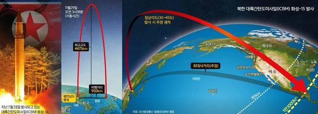 세계일보 30일자 1면 사진.