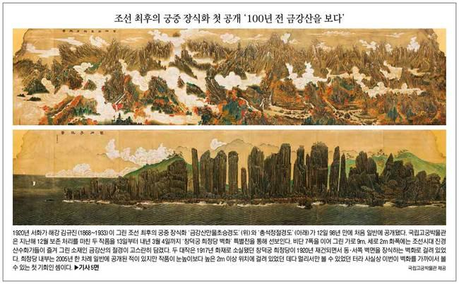 서울신문 13일자 1면 사진.