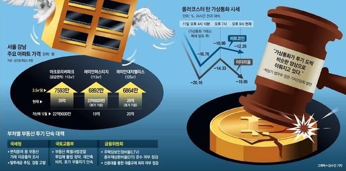 동아일보 12일자 1면 사진.