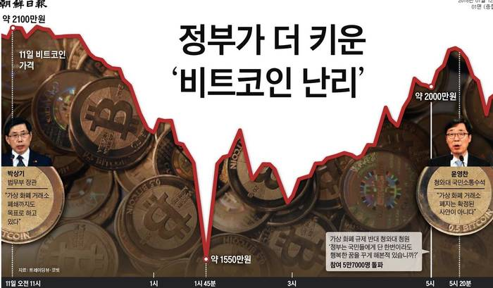 조선일보 12일자 1면 사진.