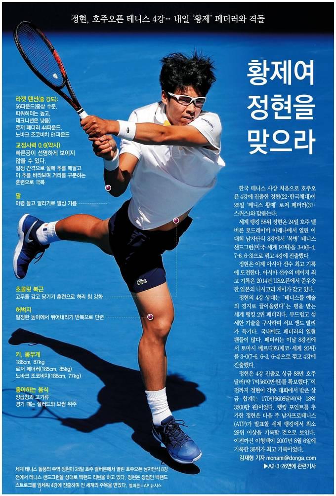 동아일보 25일자 1면 사진.