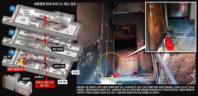 1월29일자 동아일보 1면 사진 캡처.