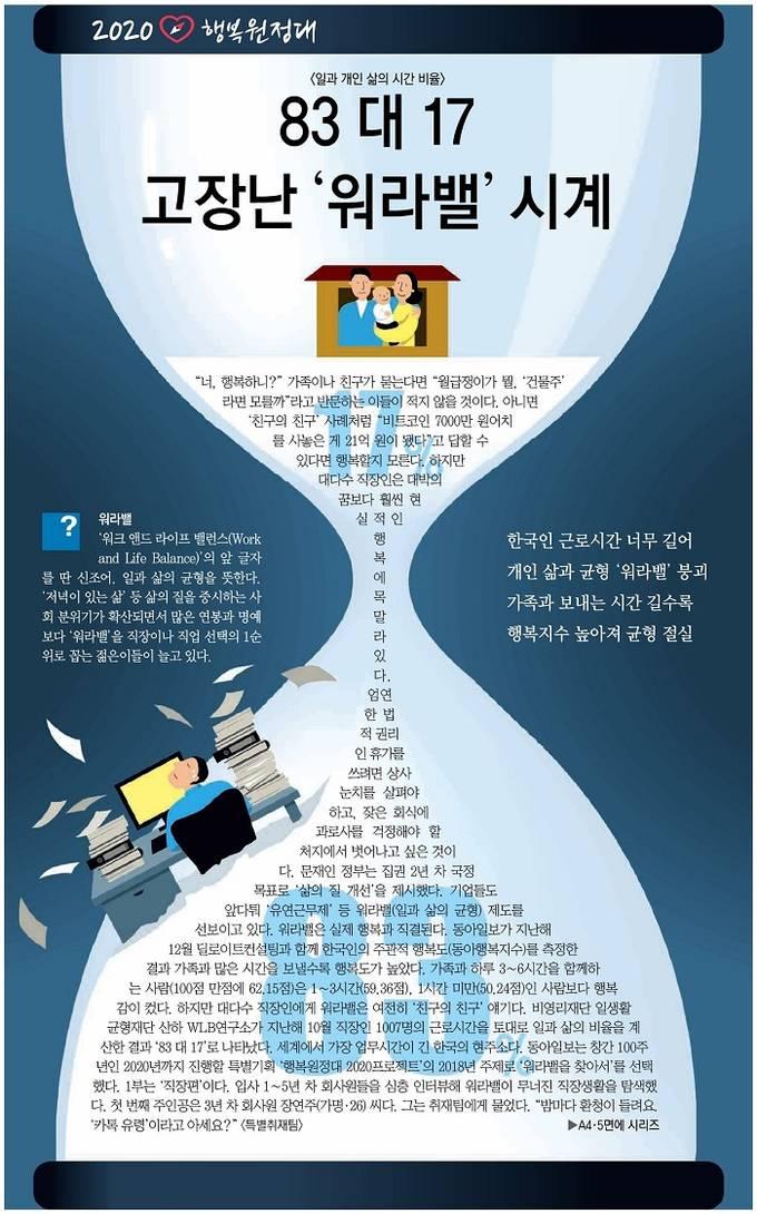 1월30일자 동아일보 1면 사진 캡처.