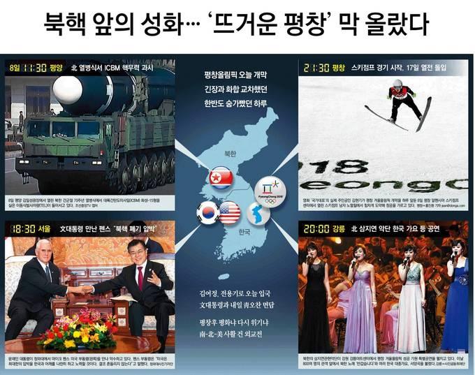 9일자 동아일보 1면 사진.