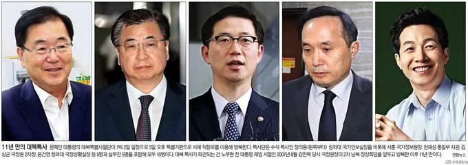 서울신문 5일자 1면 사진 캡처.