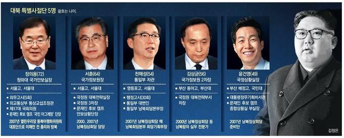 동아일보 5일자 1면 사진 캡처.