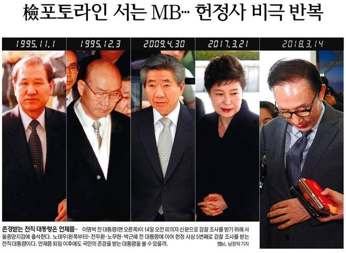 14일자 세계일보 1면 사진.