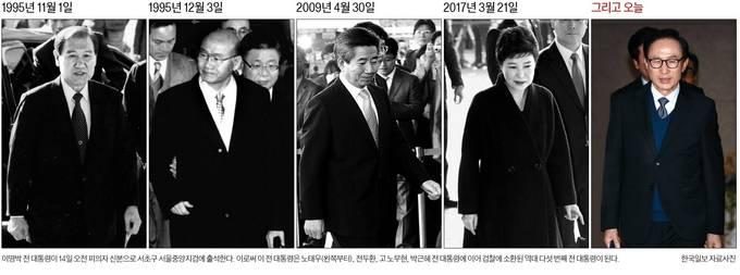 14일자 한국일보 1면 사진.