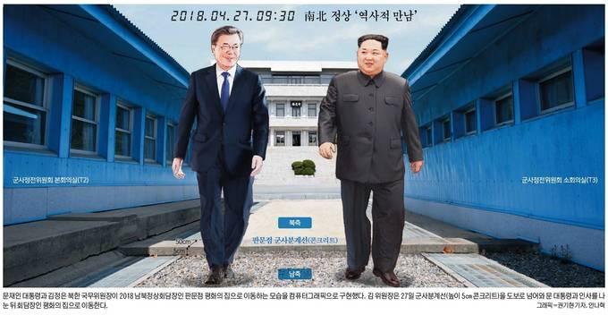 세계일보 27일자 1면사진 캡처.